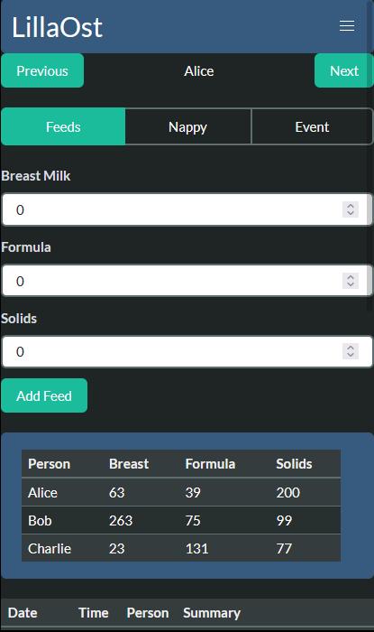 New LillaOst Home Page